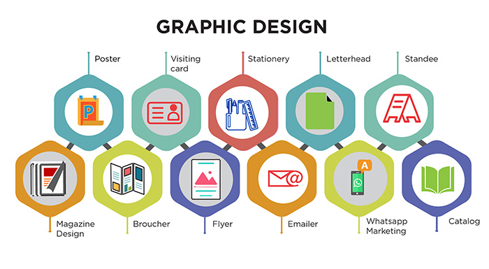 Top Graphic Design Agency in Mumbai